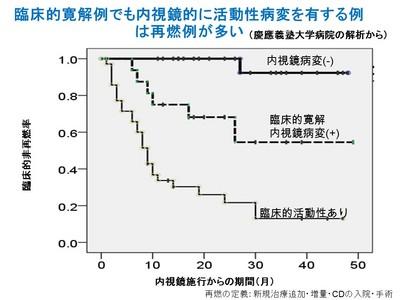 減量 ペース ステロイド ステロイドについて|茅ヶ崎、辻堂の湘南リウマチ膠原病内科